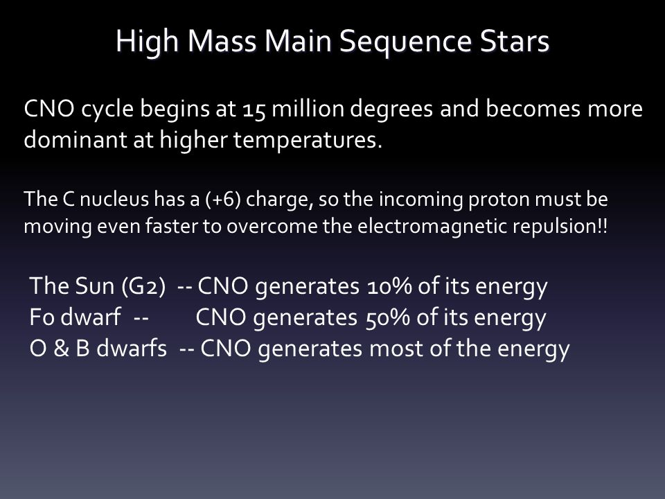 High Mass Main Sequence Stars