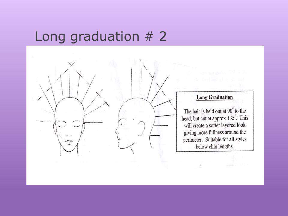 Long Layered Haircut Diagram