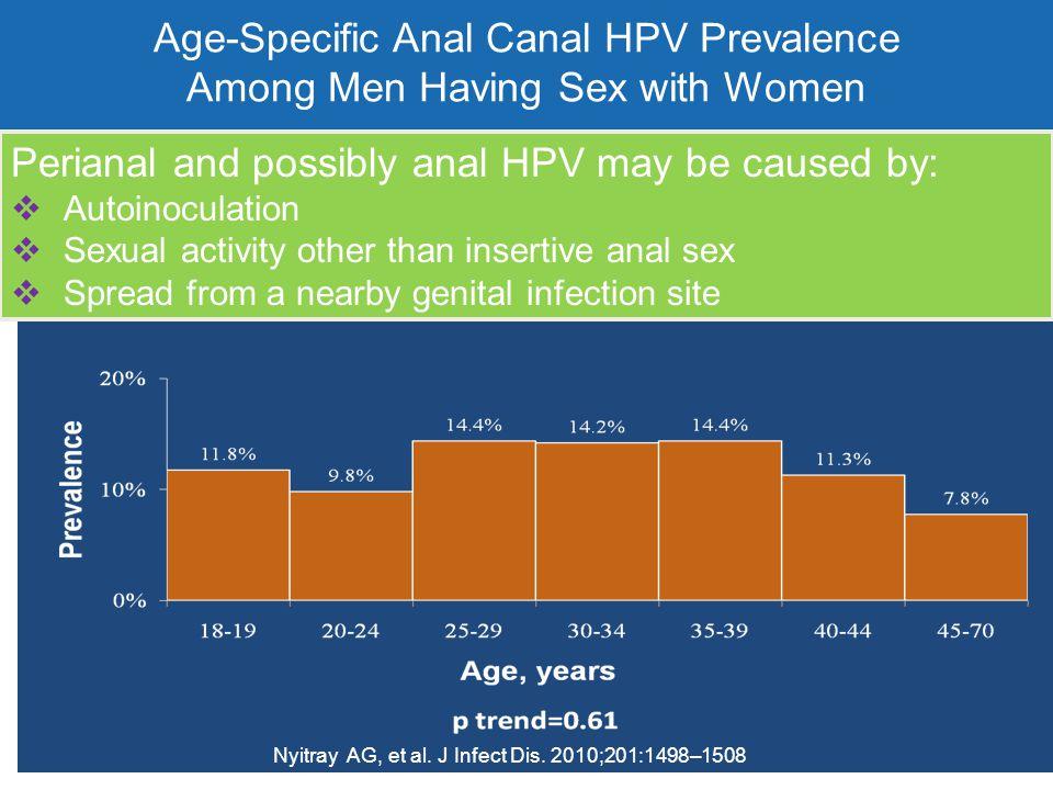 HPV et le sexe anal adolescent orgie