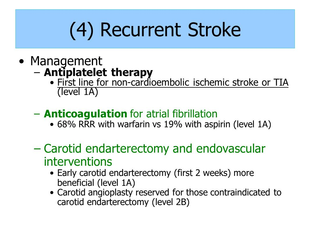 Neurological complications of acute ischemic stroke - ppt