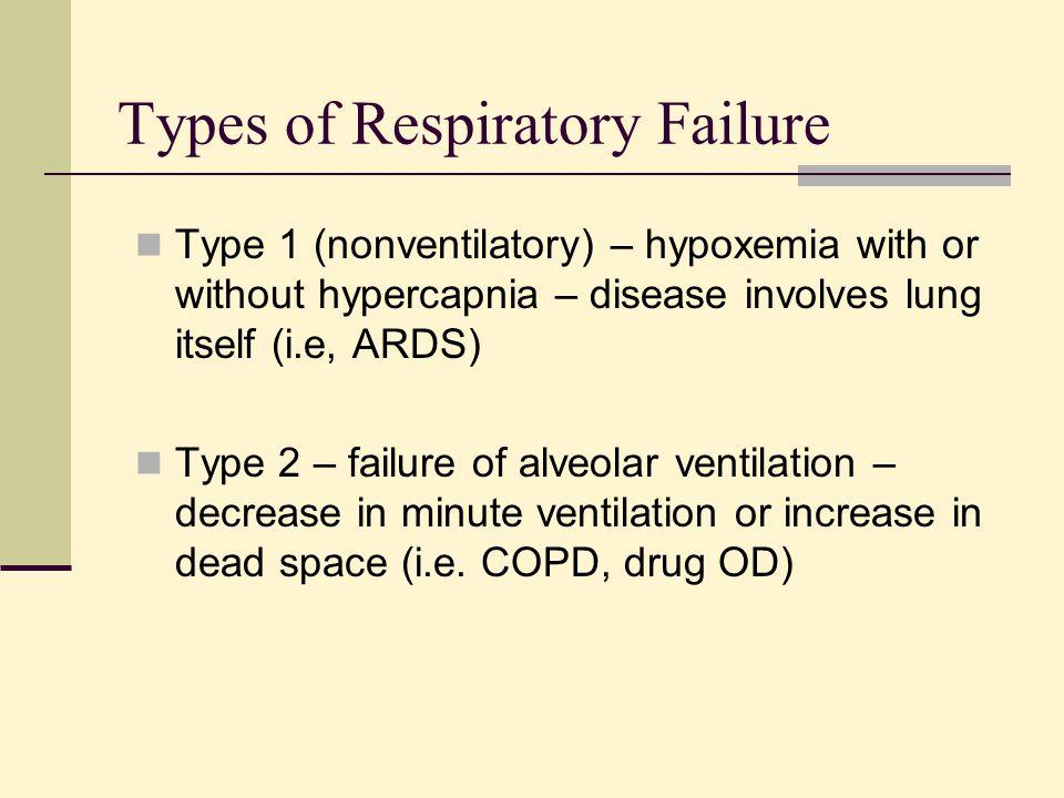 Respiratory Failure ARDS