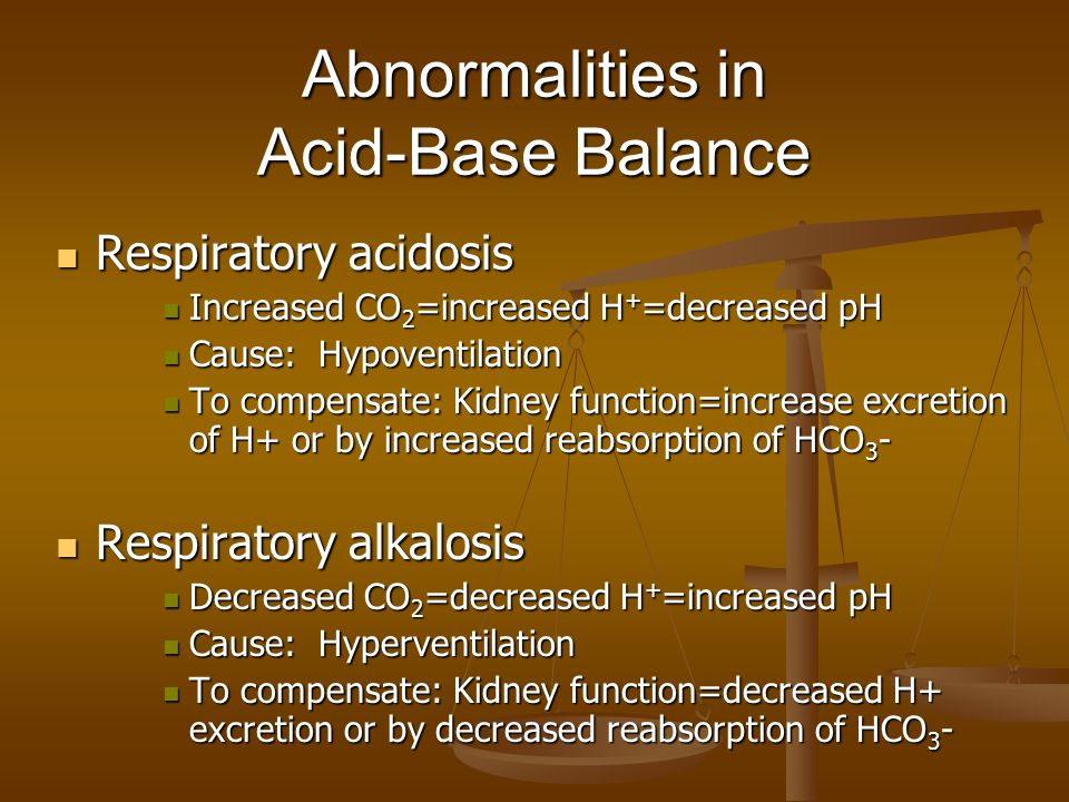 Abnormalities in Acid-Base Balance