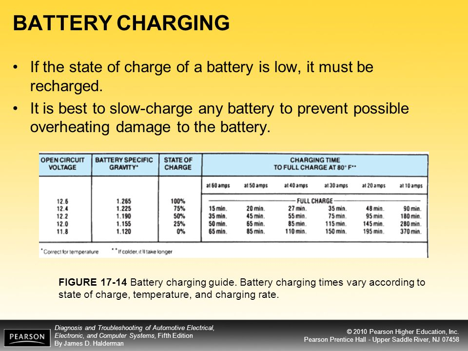 BATTERY CHARGING If the state of charge of a battery is low, it must be recharged.