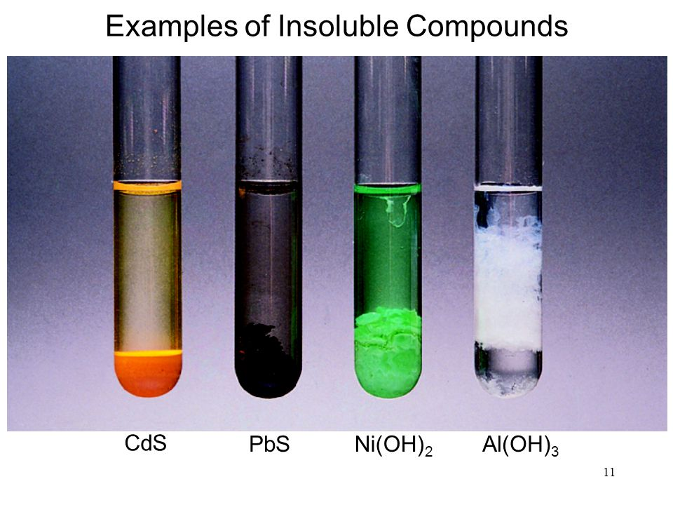 Examples of Insoluble Compounds