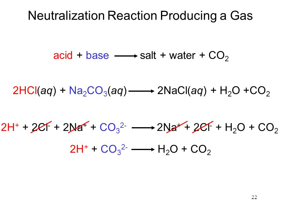 Neutralization Reaction Producing a Gas