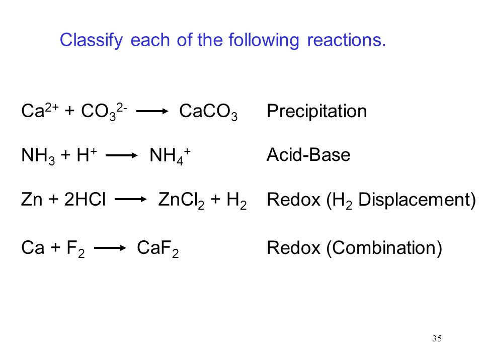 Classify each of the following reactions.