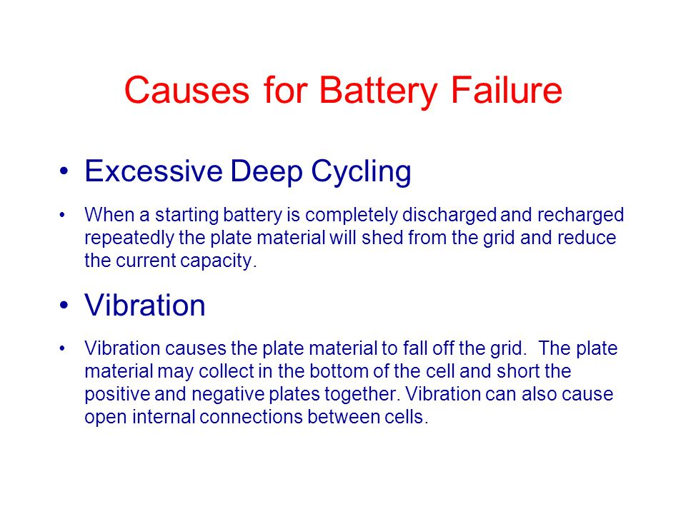 Causes for Battery Failure