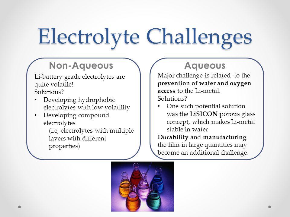 electrolyte challenge