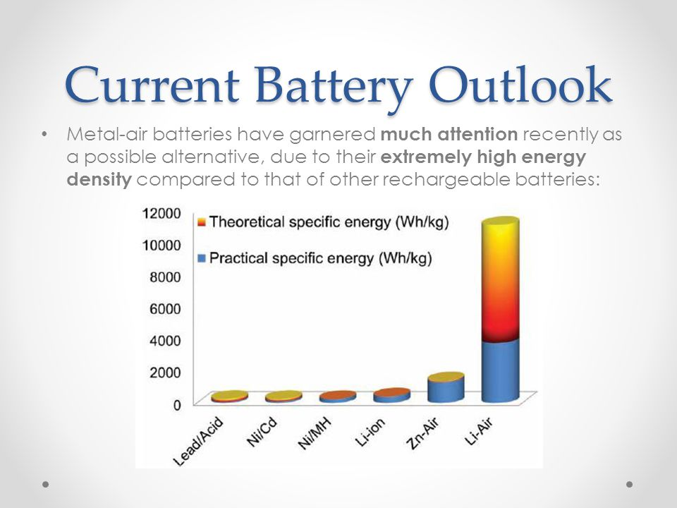 types of batteries and their uses pdf