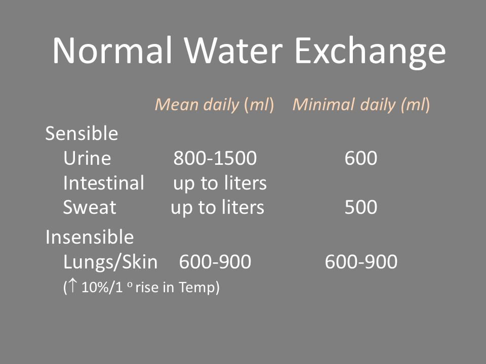Normal Water Exchange Mean daily (ml) Minimal daily (ml)