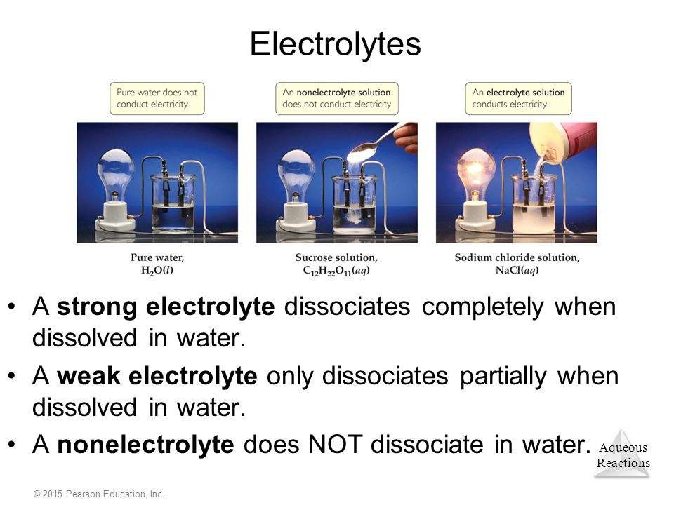 Electrolytes A strong electrolyte dissociates completely when dissolved in water.