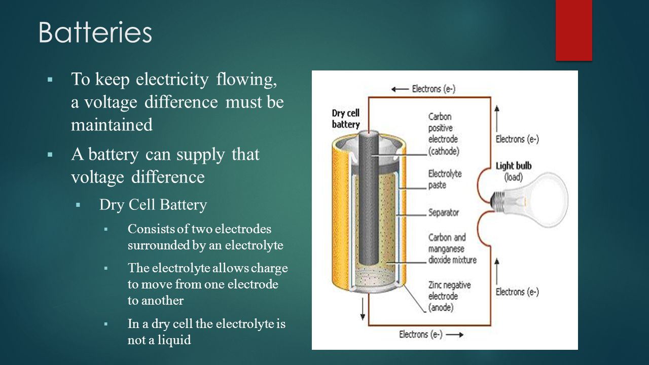 Electric Current Section Ppt Video Online Download Diagram Of A Dry Cell Battery 4 Batteries
