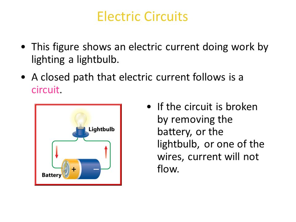 Electric Circuits This figure shows an electric current doing work by lighting a lightbulb.
