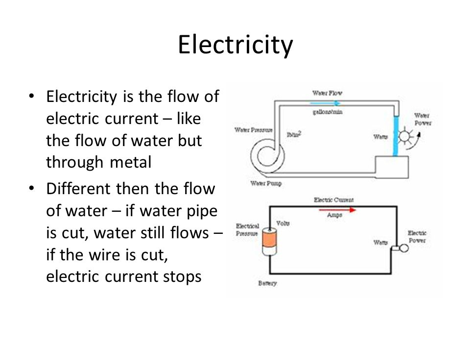 Electricity Electricity is the flow of electric current – like the flow of water but through metal.