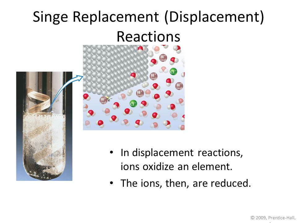 Singe Replacement (Displacement) Reactions