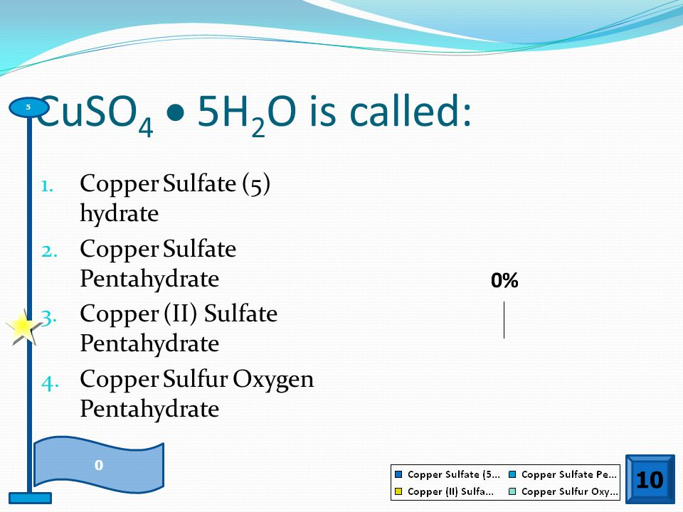 CuSO4  5H2O is called: Copper Sulfate (5) hydrate
