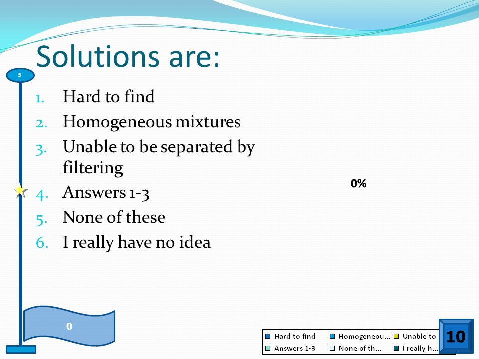 Solutions are: Hard to find Homogeneous mixtures