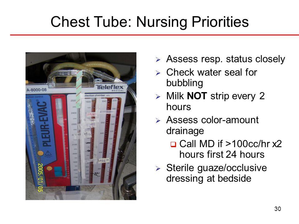 Nursing Priorities In Acute Coronary Syndromes Ppt Video