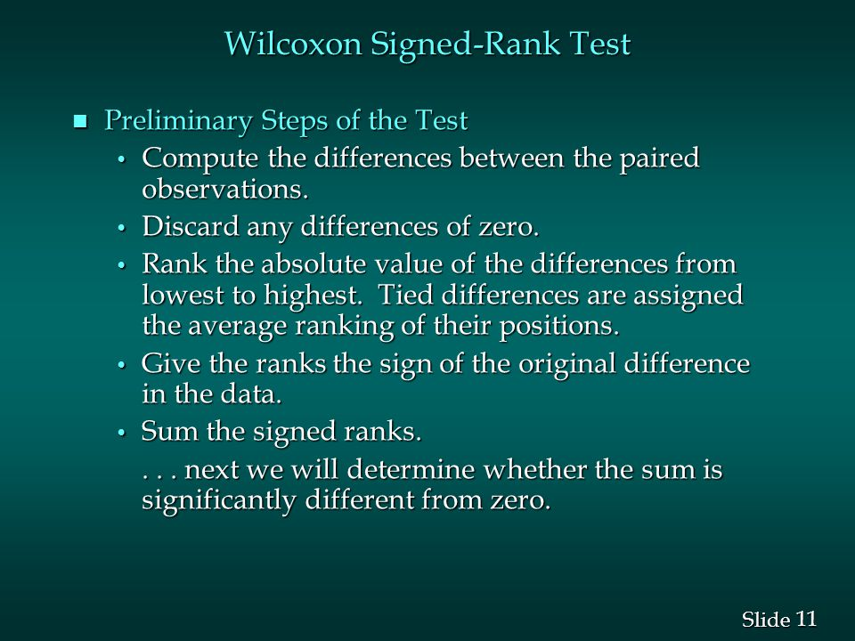 Wilcoxon Signed-Rank Test