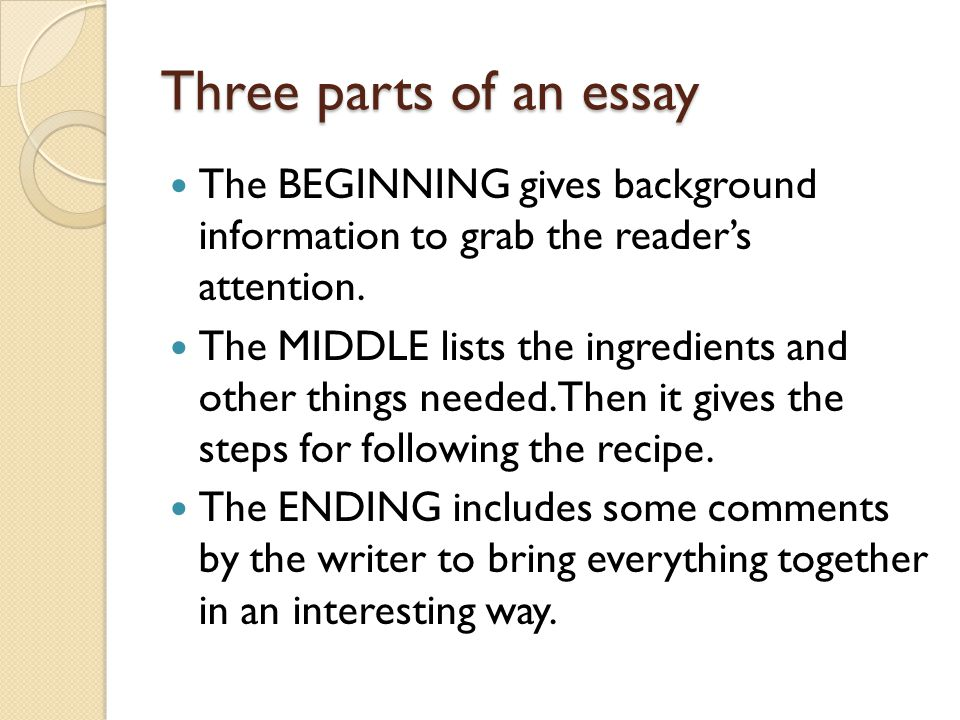 Three parts of an essay The BEGINNING gives background information to grab the reader's attention.
