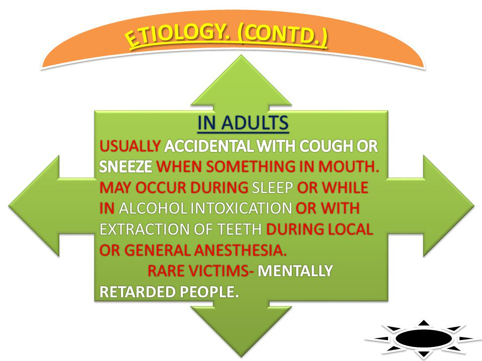 ETIOLOGY. (CONTD.) IN ADULTS