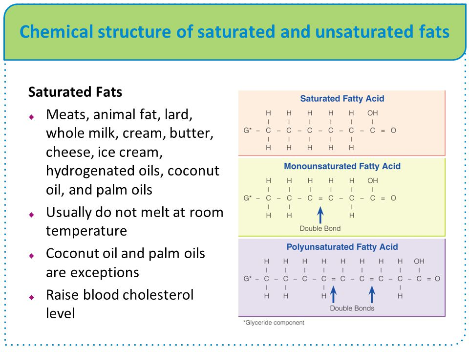 Do Unsaturated Fats Melt At Room Temperature