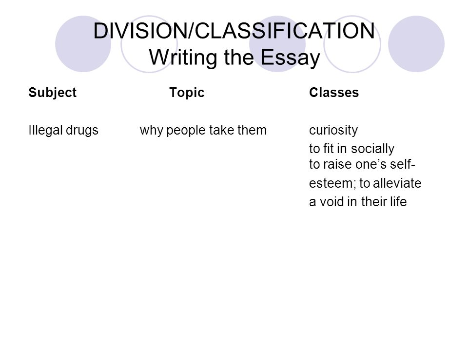 classification of essays Classification of music essay classification of music people judge one another on a variety of aspects, whether it is the clothes they wear or the people they socialize with.