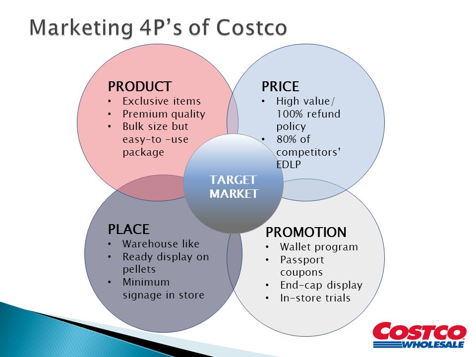 marketing the costco strategy Strategy identification overview: generic competitive strategy, complementary strategic options, functional area strategy and timing costco only sells top-quality merchandise at the lowest price sometimes their items are a little more, but it will be higher in quality and still cheaper than at other stores.