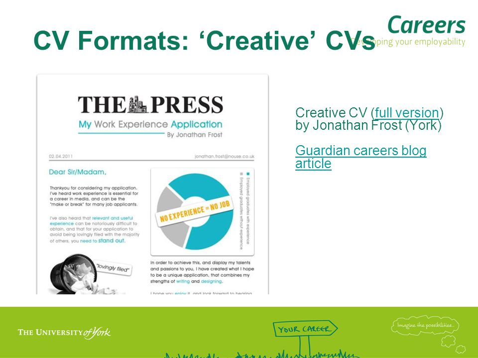 write effective cvs covering letters ppt download