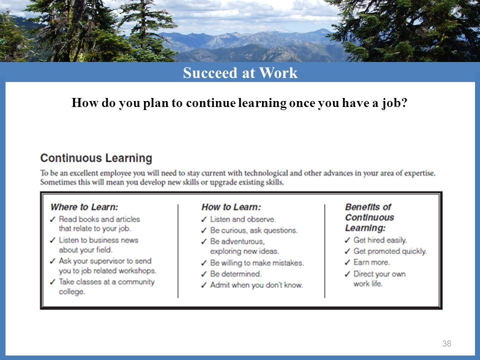 Portfolio, Interviewing, and How to Succeed at Work - ppt