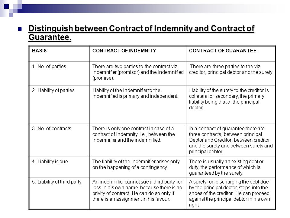 Indemnity And Guarantee Ppt Video Online Download