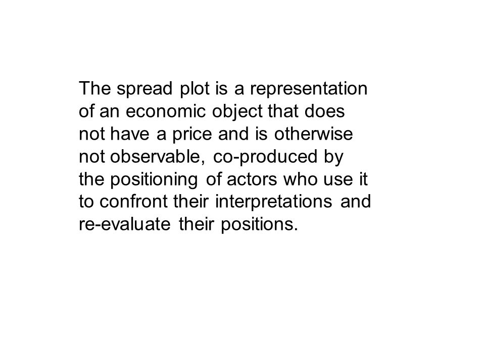 The spread plot is a representation of an economic object that does not have a price and is otherwise not observable, co-produced by the positioning of actors who use it to confront their interpretations and re-evaluate their positions.