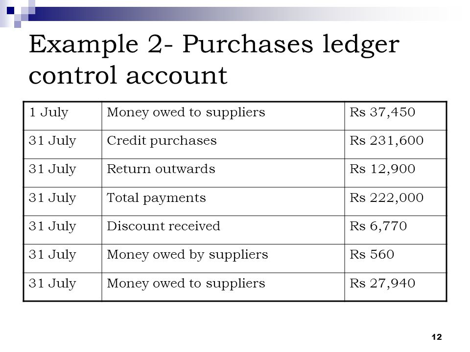 Example 2- Purchases ledger control account