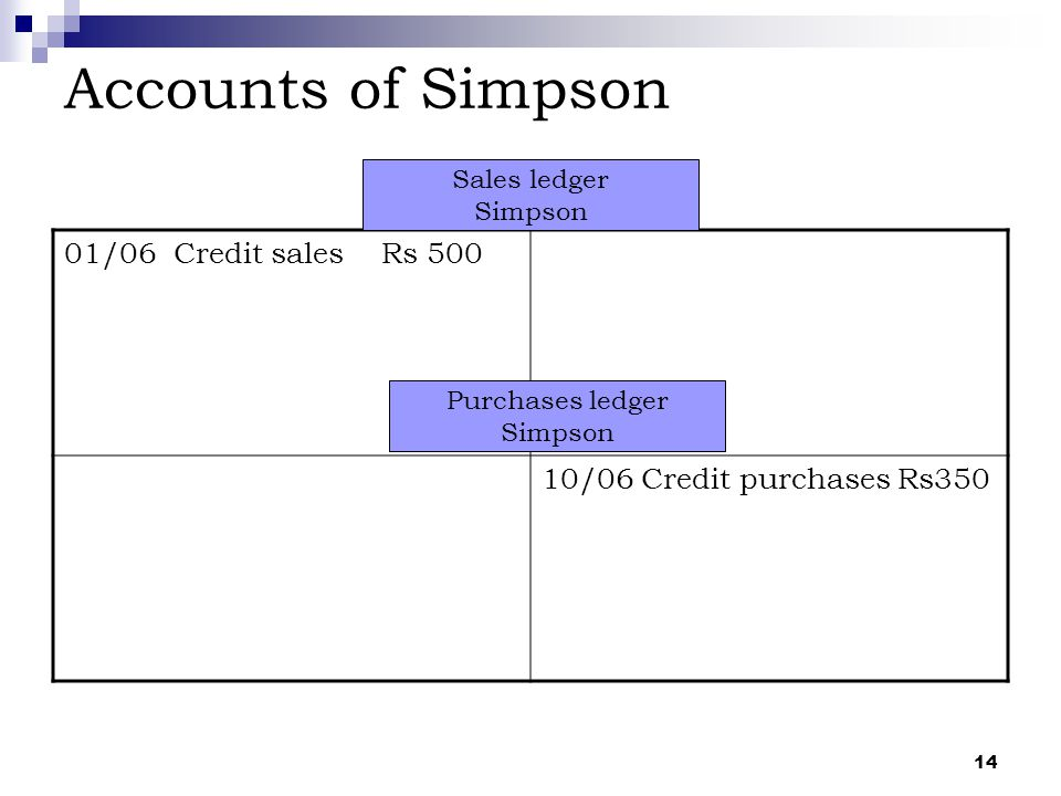 Accounts of Simpson 01/06 Credit sales Rs 500