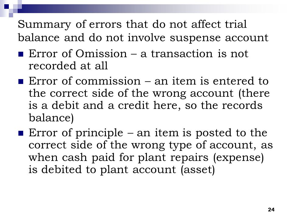 Summary of errors that do not affect trial balance and do not involve suspense account
