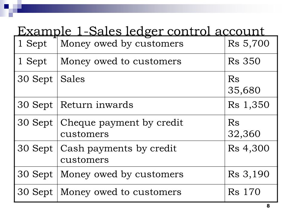 Example 1-Sales ledger control account