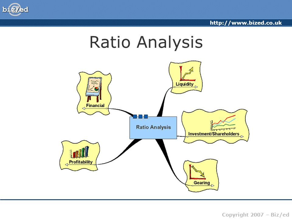 Ratio analysis ppt video online download 2 ratio analysis ccuart Image collections