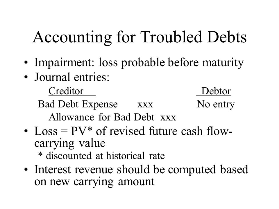 Accounting for Troubled Debts