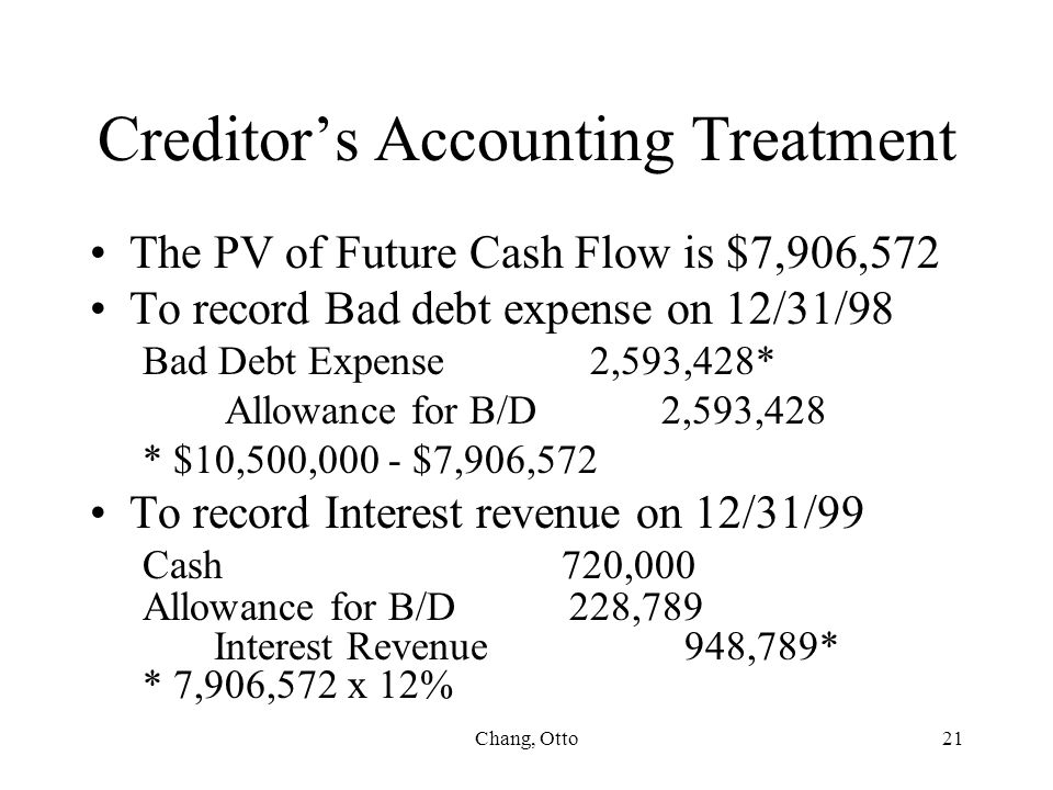 Creditor's Accounting Treatment