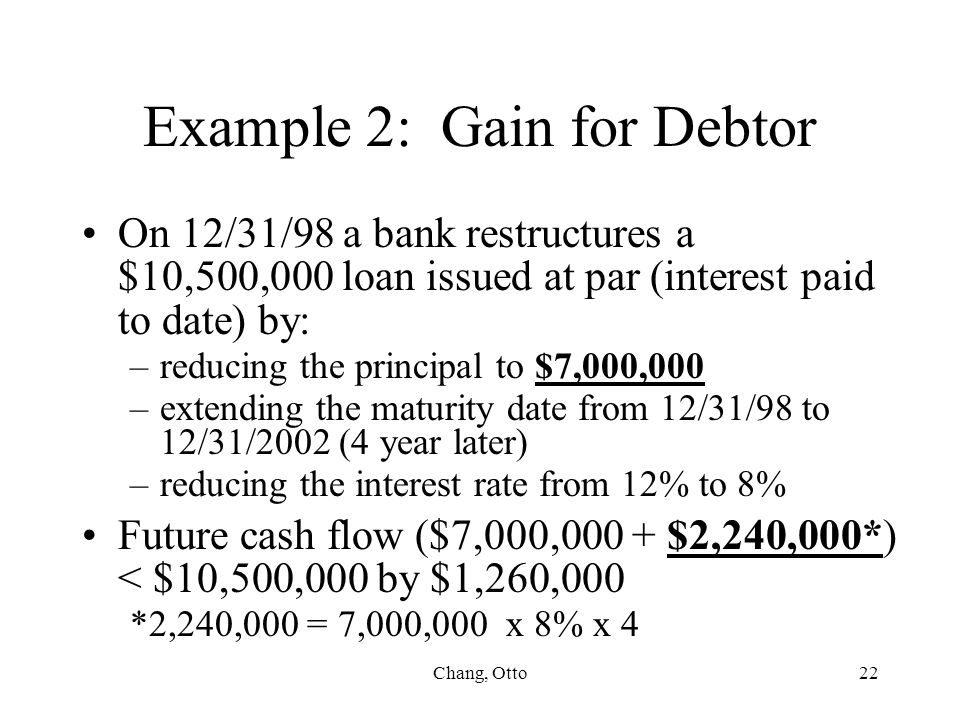 Example 2: Gain for Debtor