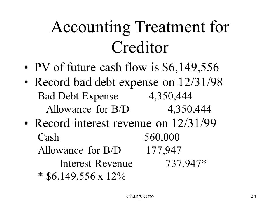 Accounting Treatment for Creditor