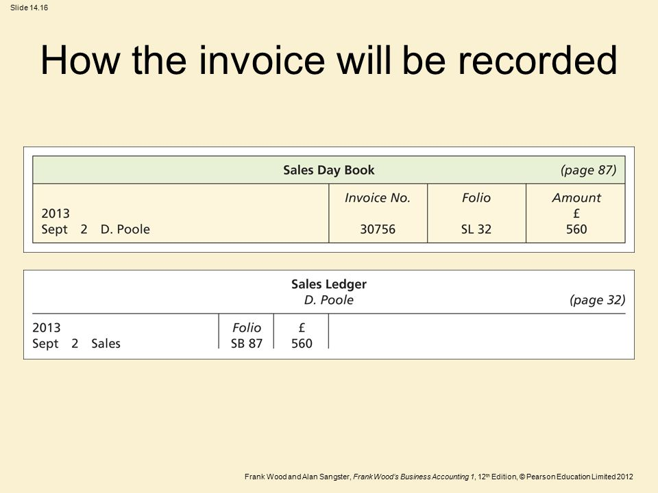 How the invoice will be recorded