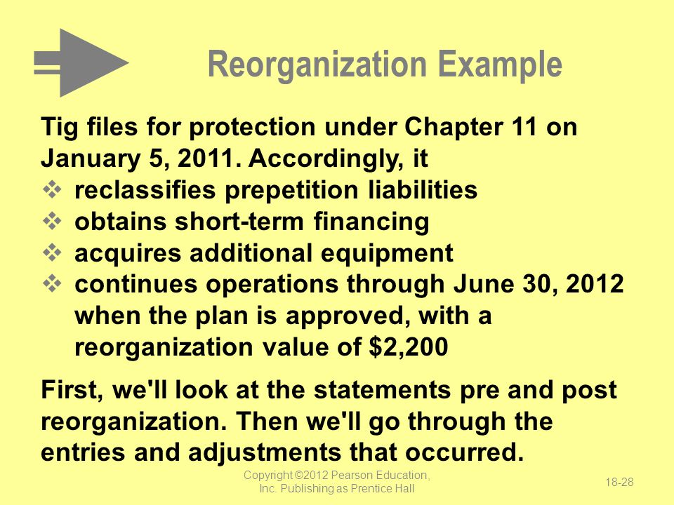 Corporate Liquidations and Reorganizations - ppt video