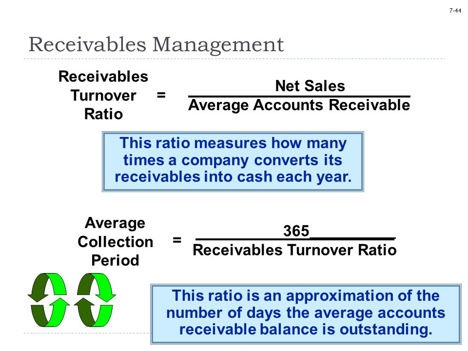 receivables management Receivables — name used by bankers to describe moneys owed to a business and yet to be received cash management — the corporate process of collecting, managing and (short term.