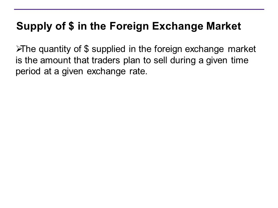 Supply of $ in the Foreign Exchange Market