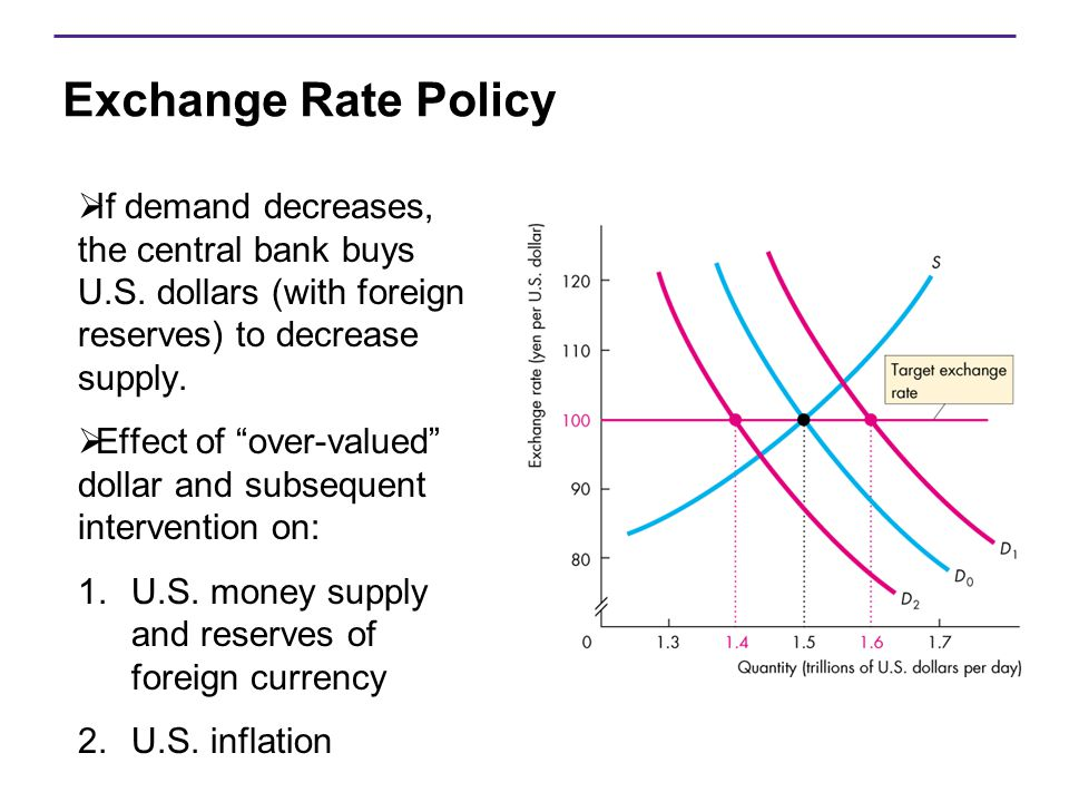34 Exchange Rate Policy If Demand Decreases The Central Bank