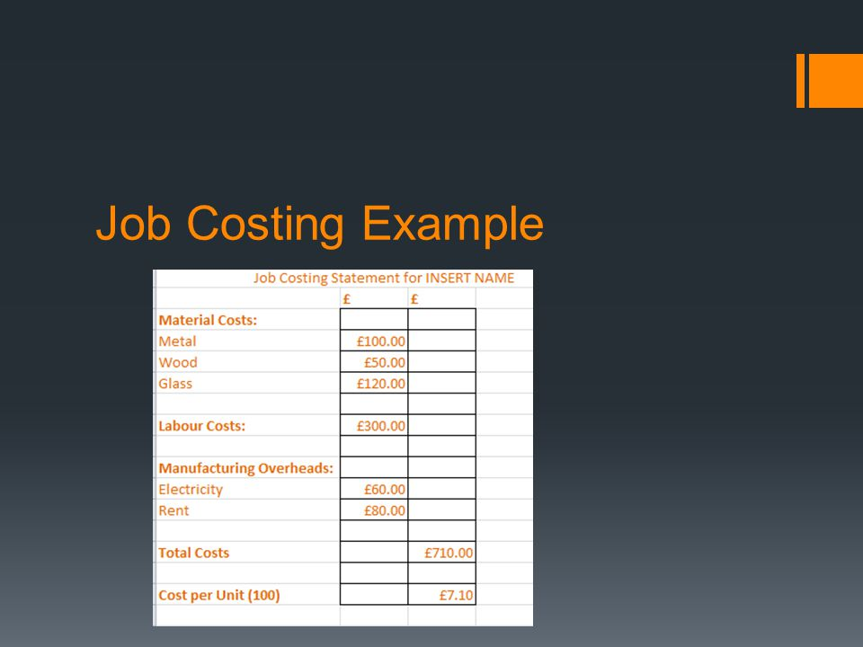Job Costing Example