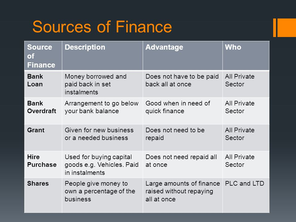 Sources of Finance Source of Finance Description Advantage Who