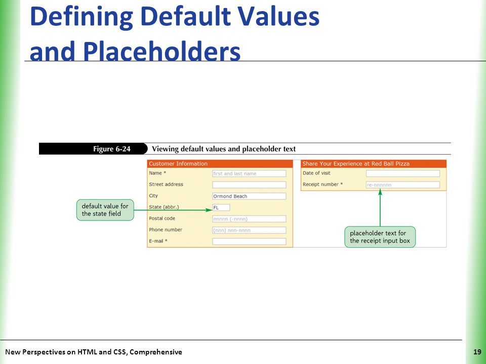 Defining Default Values and Placeholders