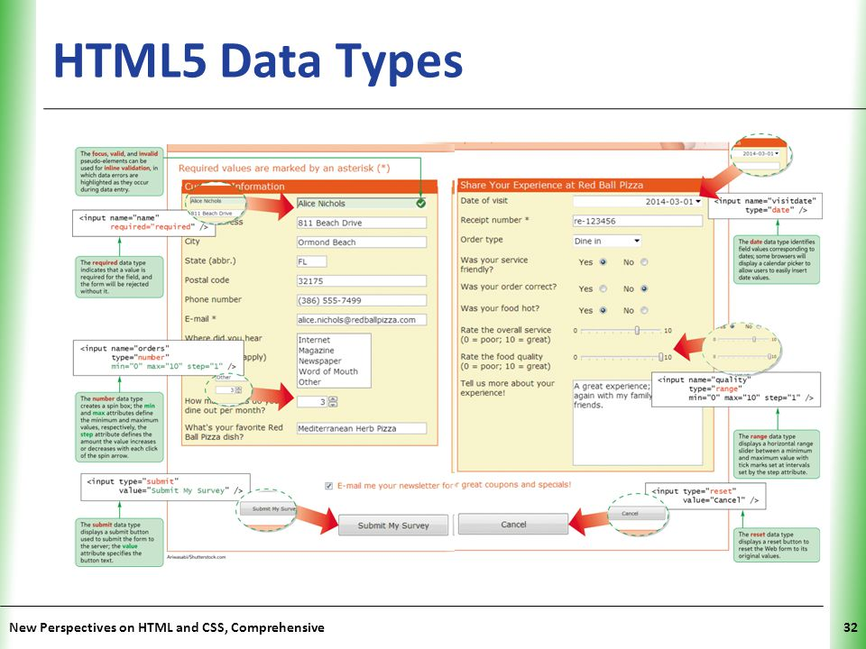 HTML5 Data Types New Perspectives on HTML and CSS, Comprehensive